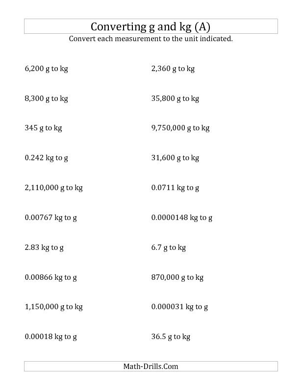 New 2012 12 17 Measurement Worksheet Converting Grams