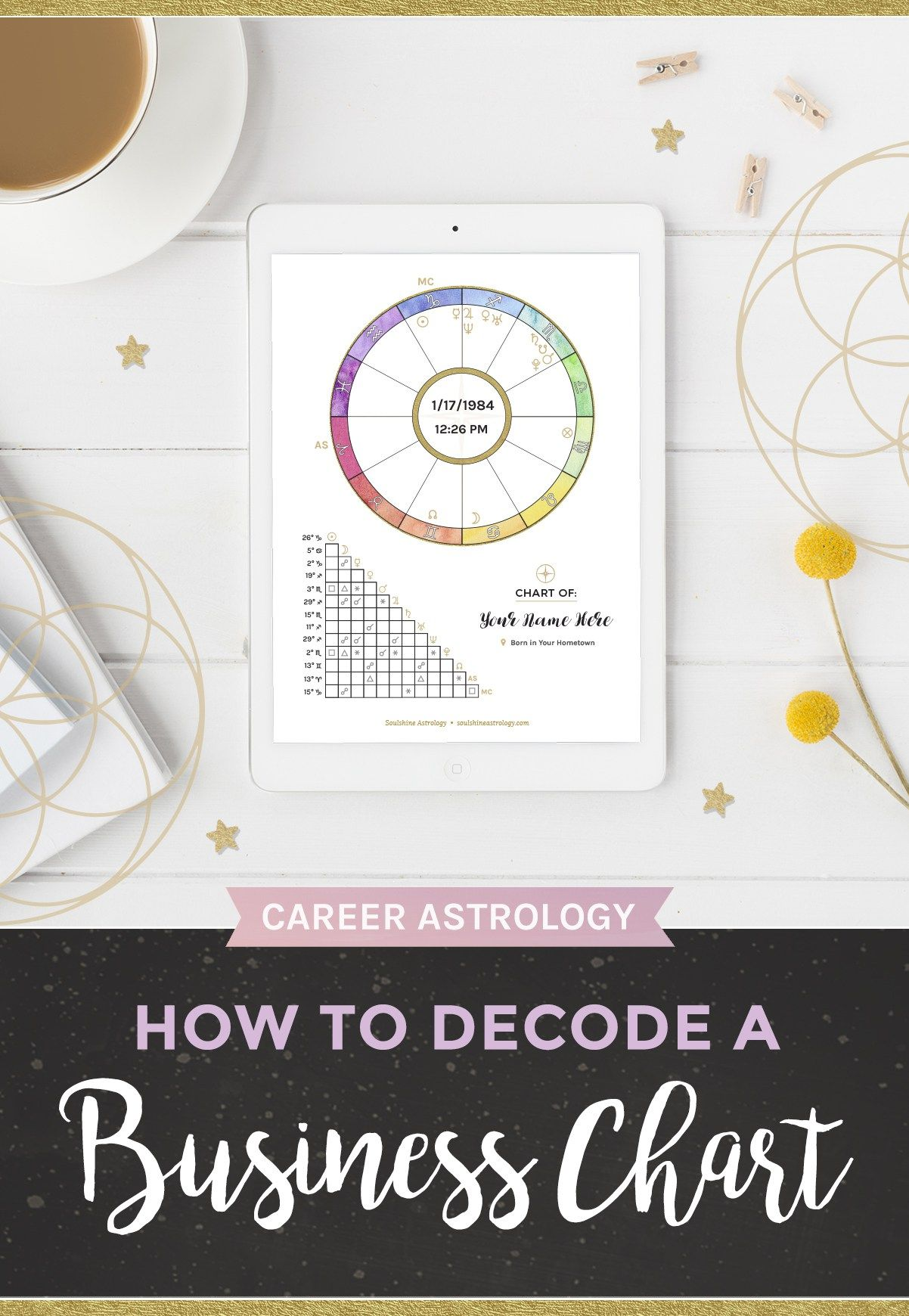 Career Astrology Your Business Has a Birth Chart   Career ...