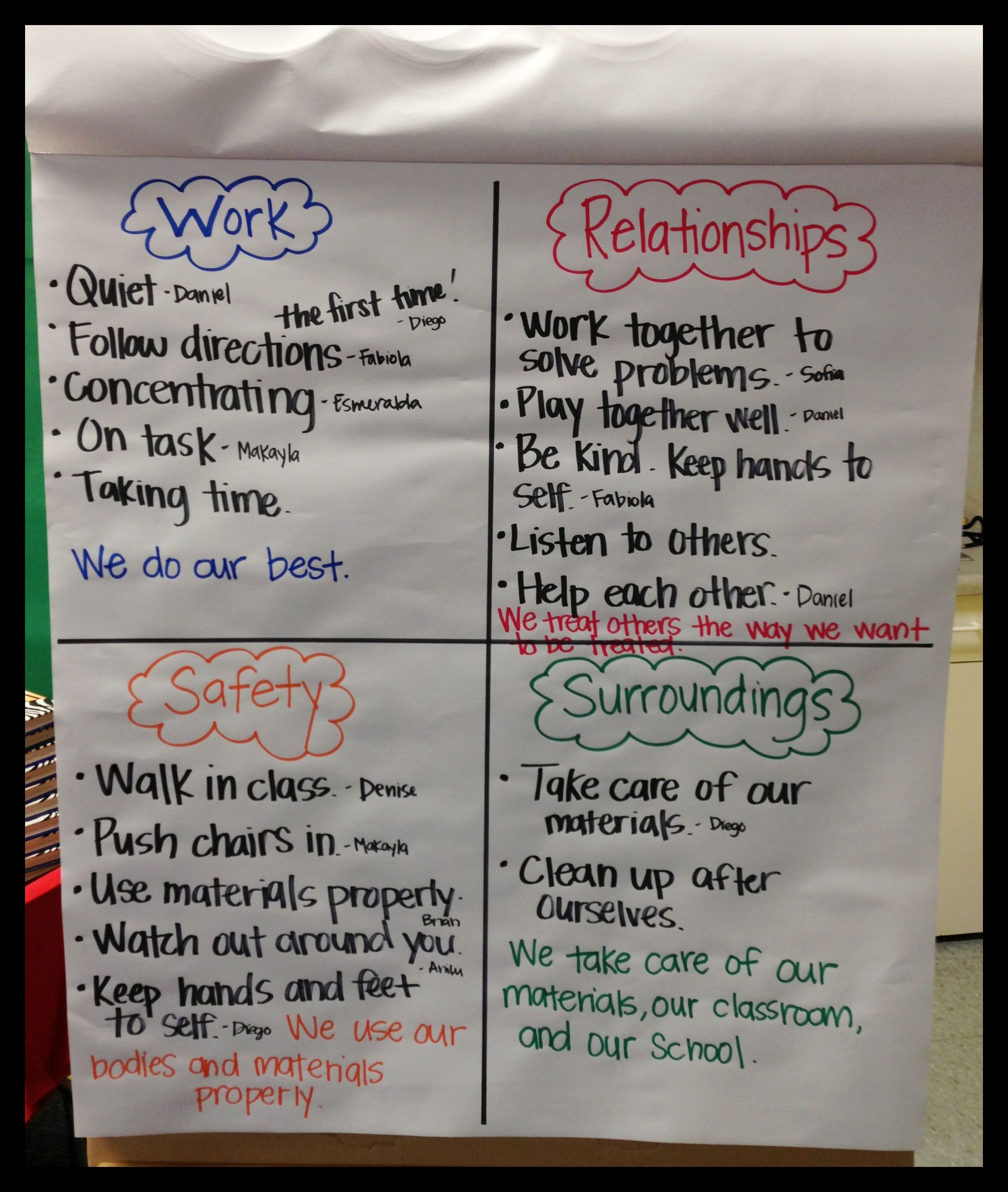 Respect Acronym Classroom Rules