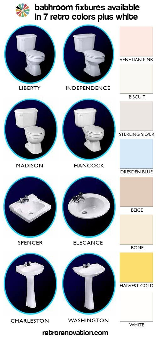 Photo of Bathroom fixtures in 7 retro colors from Peerless, plus, we compare Gerber and Peerless pastels – Retro Renovation