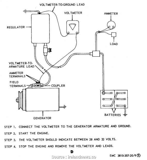 10+ Motorcycle Electric Starter Wiring Diagram - Motorcycle Diagram in 2020  | Alternator, Voltage regulator, DiagramPinterest