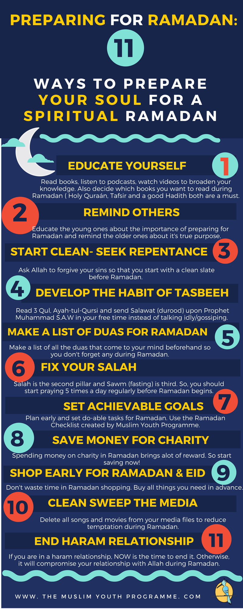 Preparing for Ramadan: The Concept of Two and Top 11 Ways to Prepare The Soul for A Spiritual Ramadan