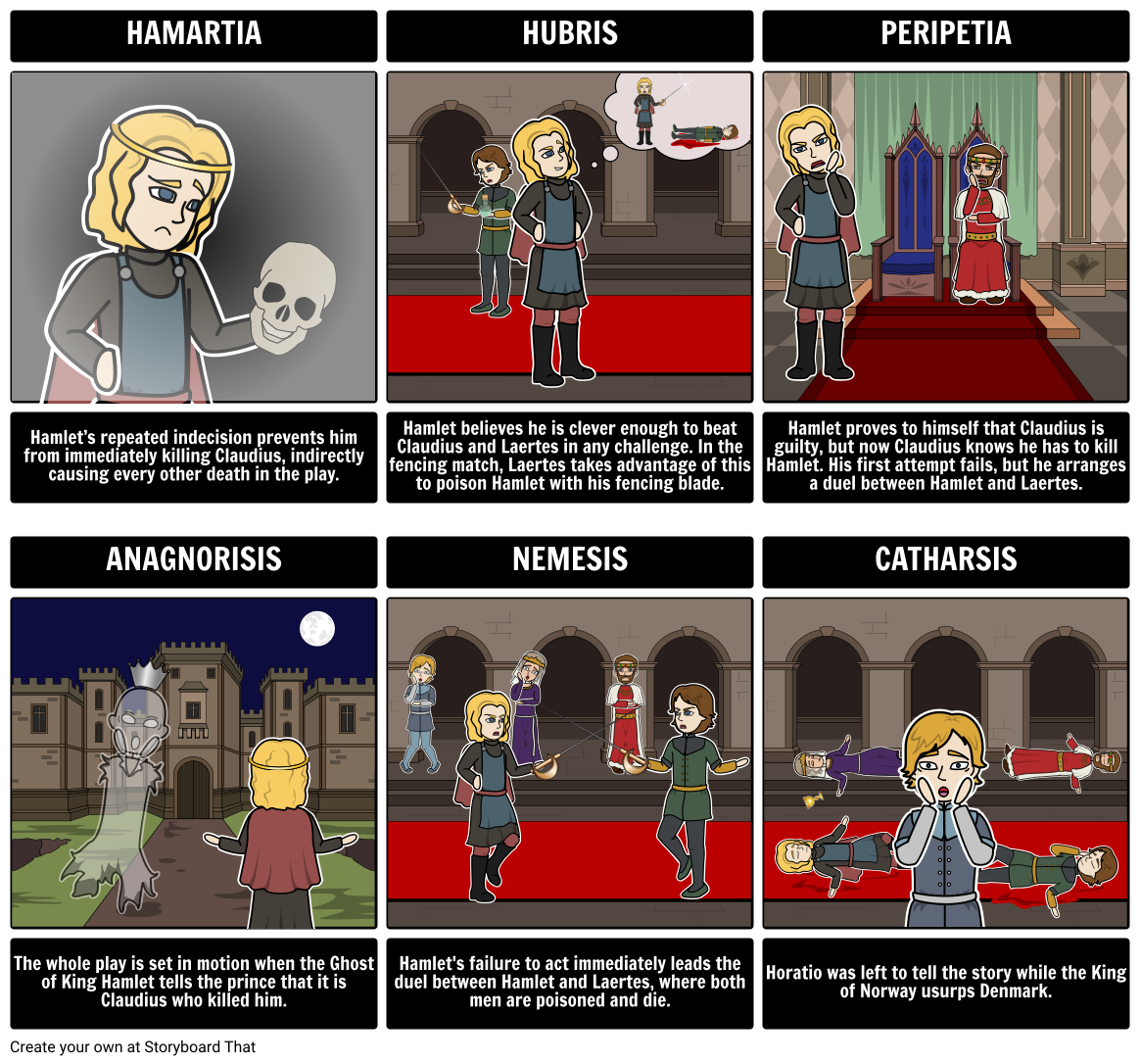 shakespeare hamlet tragic hero storyboard comic create your own  shakespeare hamlet tragic hero storyboard comic create your own