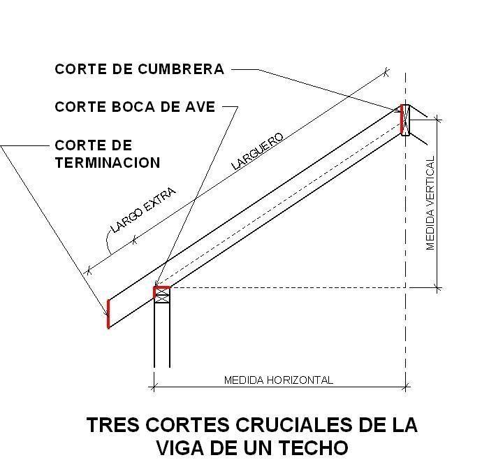 8b9d3d82ee3fd0d278508d6c13f3b422 for Como hacer una estructura metalica para techo