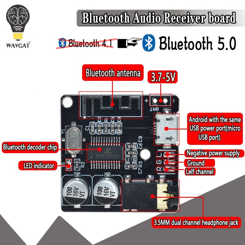 Wavgat Bluetooth Audio Receiver Board Bluetooth 5 0 Mp3 Lossless Decoder Board Wireless Stereo Music Module Discount Bluetooth Audio Wireless Audio Bluetooth