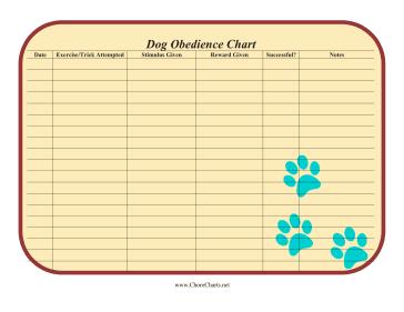 Printable Dog Obedience Chart Dog Obedience Dog Training Obedience Dog Training