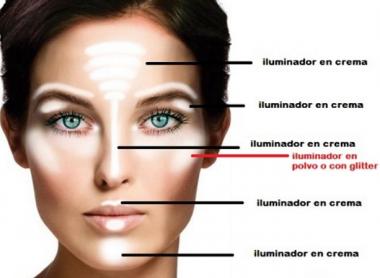 Maquillaje Para Cara Cuadrada Aplicaion De Base Makeup 101 Makeup Eye Makeup
