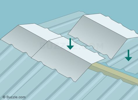 Installing a ridge cap | Building a pole barn, Pole barn ...