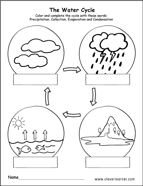 Printable water cycle worksheets for preschools | Primary Science ...