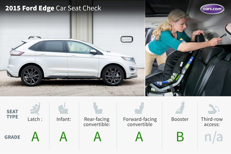 2015 Ford Edge Car Seat Check Ford Edge Car Seats Ford
