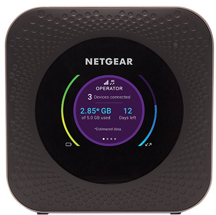 Gigabit Lte Mobile Media Streaming Travel Router Nighthawk M1 Mr 1100 Netgear Mobile Router In 2020 Mobile Router Netgear Router