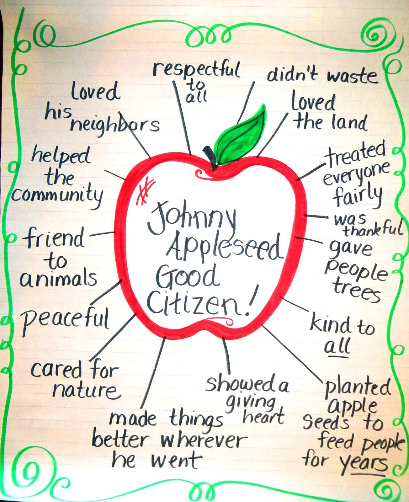 Pin by Linda Deprez on Johnny Appleseed / fall | Citizenship lessons ...