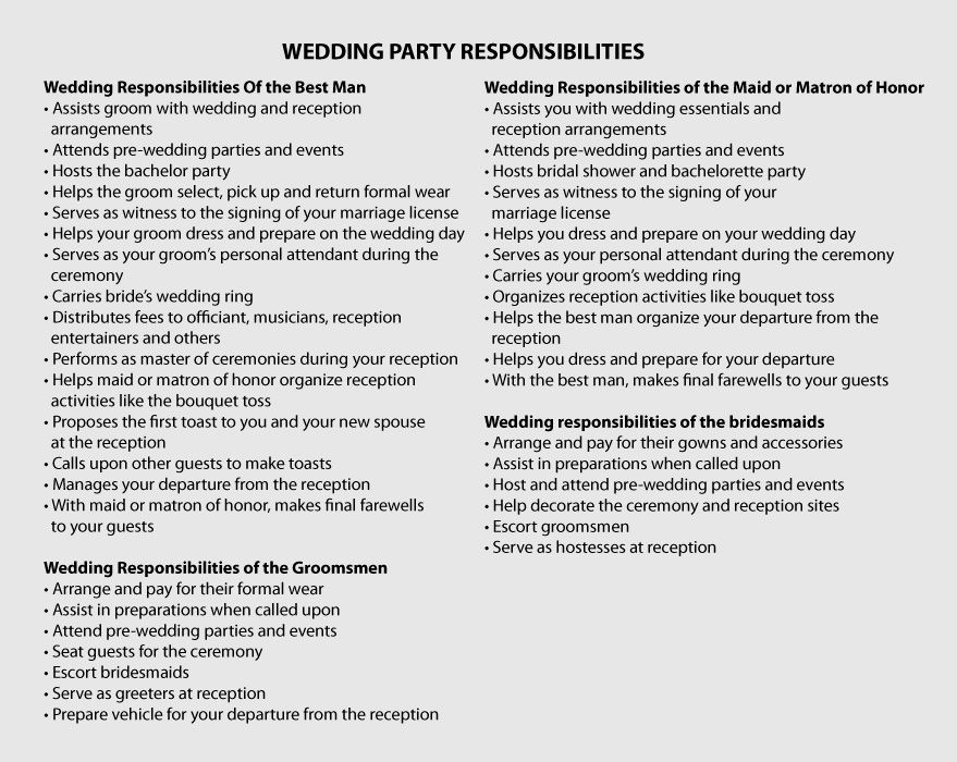 Wedding Party Roles And Responsibilities Tbrb Info