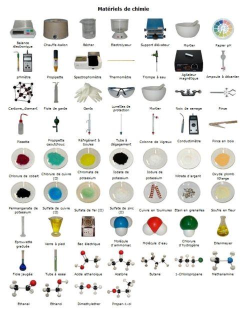 Mat riel utilis en chimie maths chimie pinterest - Nom de materiel de cuisine ...