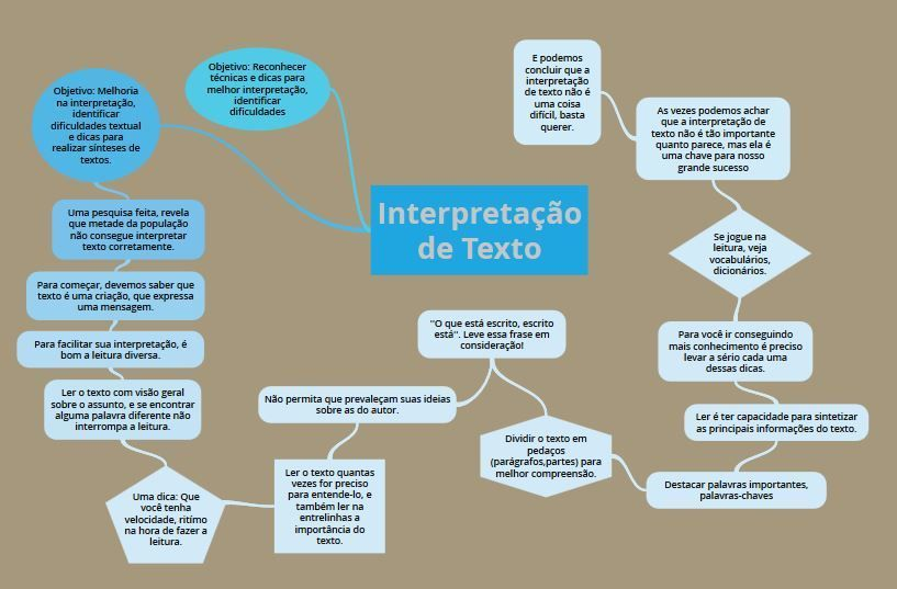 Pin De Graziela Da Em Concursos Em 2020 Interpretacao De Texto