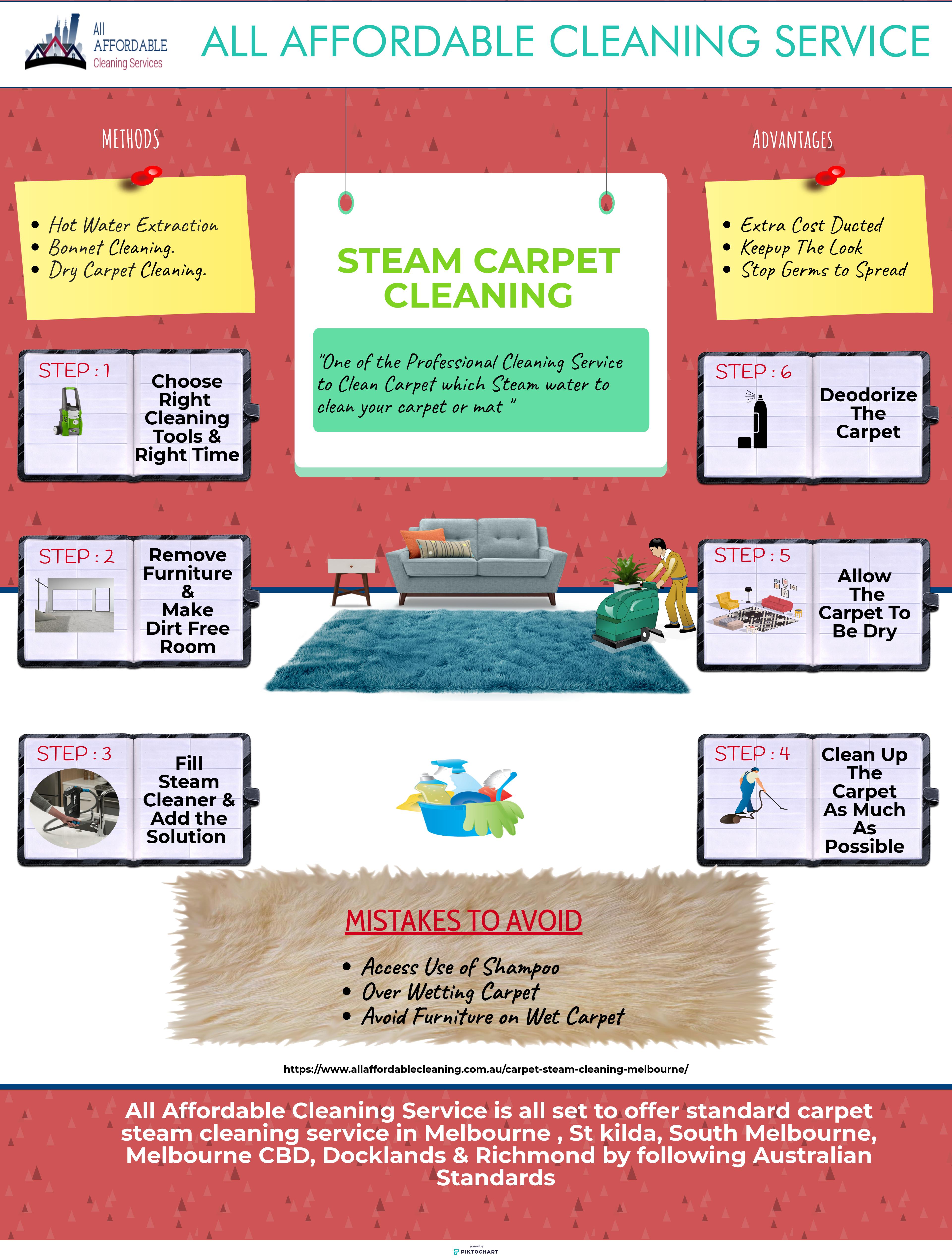 Carpet Steam Cleaner In Melbourne Cbd Richmond Docklands South Melbourne Steam Clean Carpet