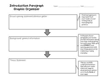 Writing An Introduction With Thesis Statement | Writing Introductions,  Introductory Paragraph, Paragraph Graphic Organizers