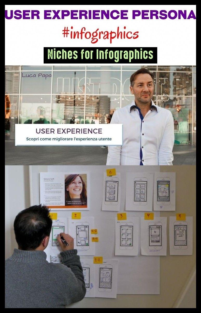 User experience persona infographics pinterestkeywords