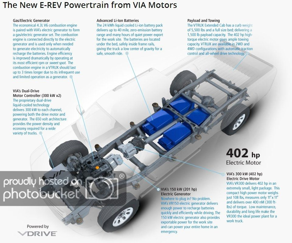 A Chevy Volt As An Emergency Electricity Generator Gm Volt Chevy Volt Electric Car Site Gm Volt Chev Electric Truck Electric Cars Electric Car Conversion