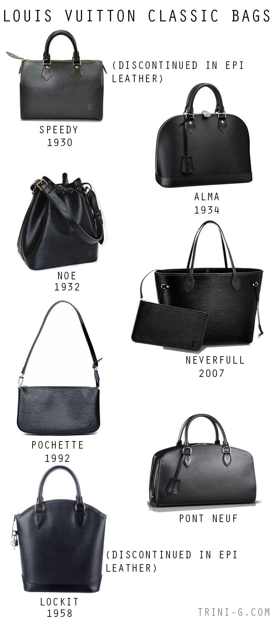 BAG EDUCATION  LOUIS VUITTON   accessories   Bags, Fashion bags ... 824da73ddf