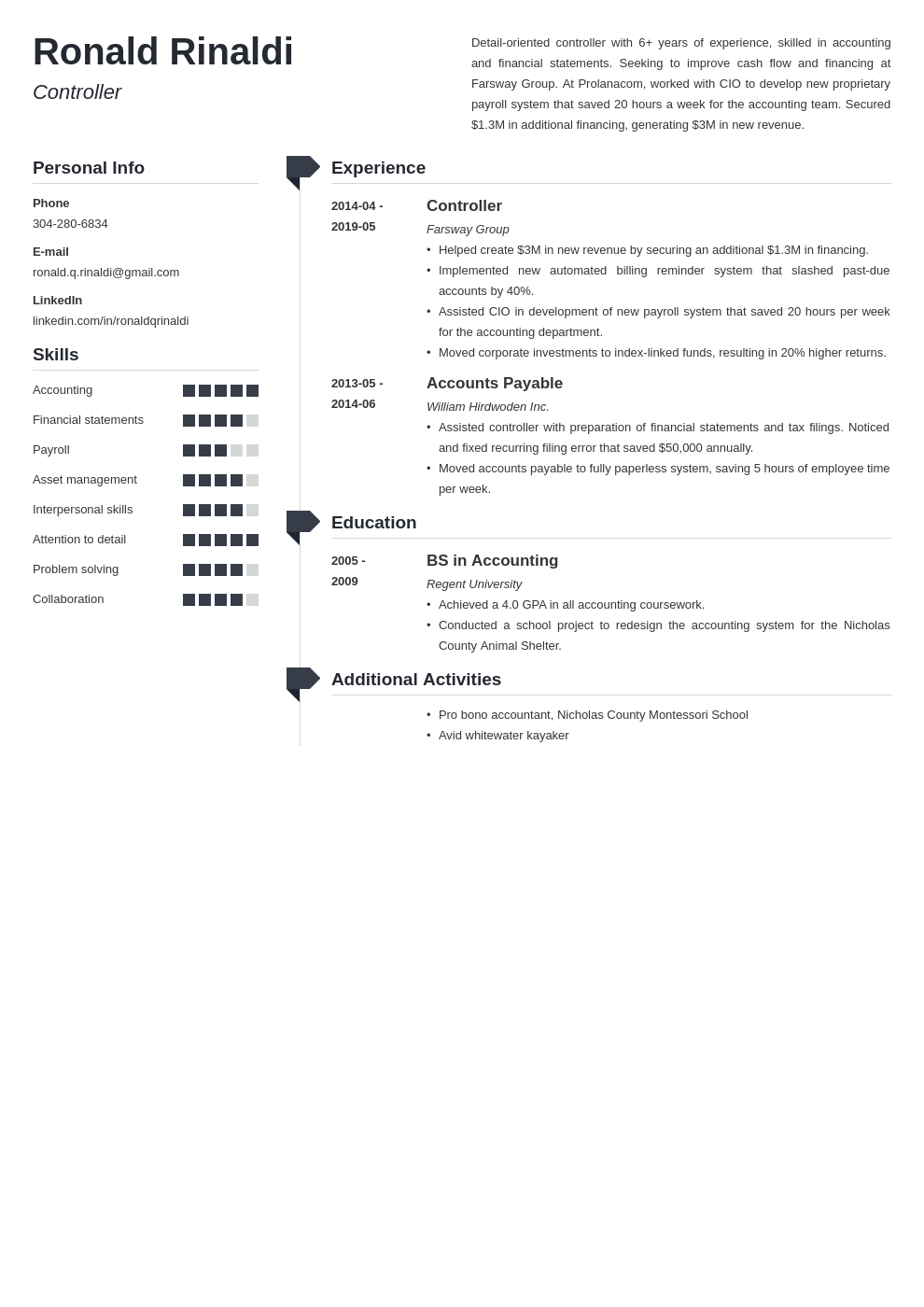 controller resume example template muse in 2020 Resume