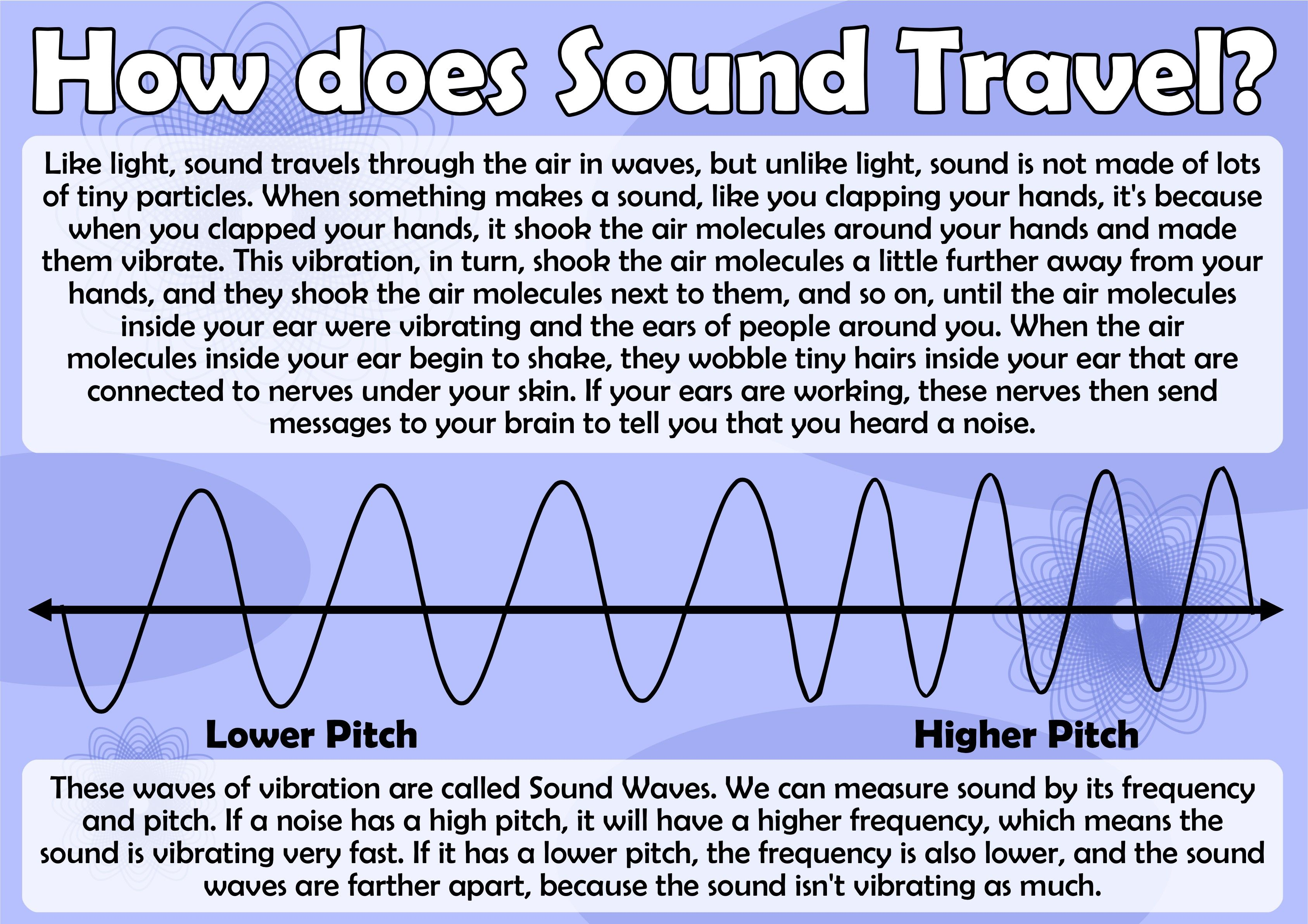 How Does Sound Travel? #Poster #Science #Sound   Music education quotes [ 2383 x 3374 Pixel ]