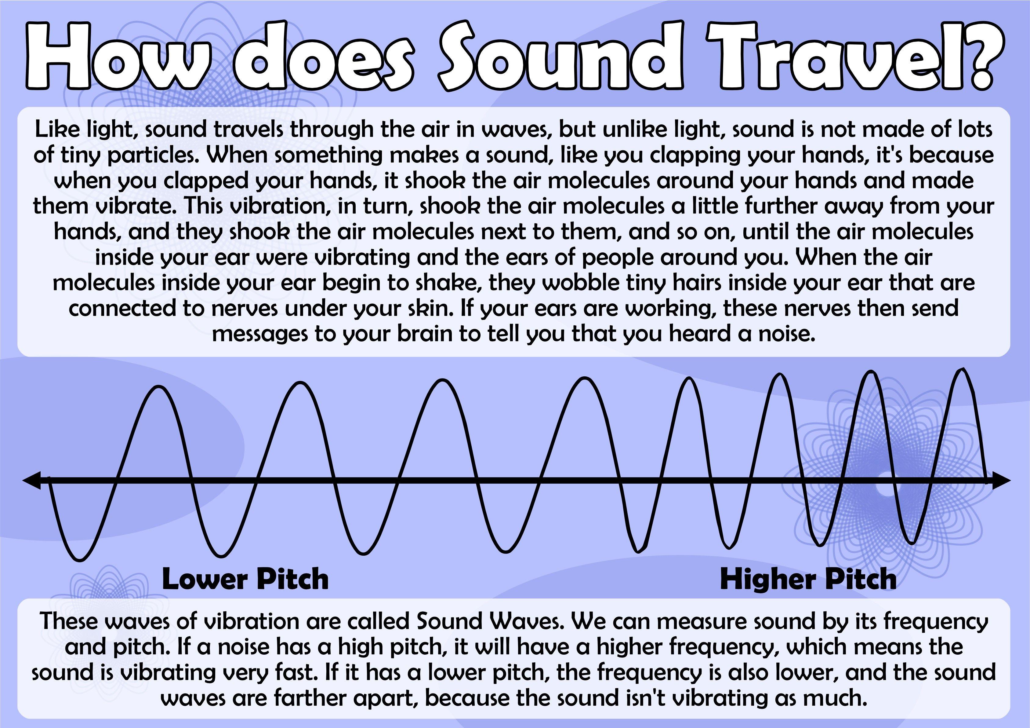 how does sound travel poster science sound science pinterest. Black Bedroom Furniture Sets. Home Design Ideas