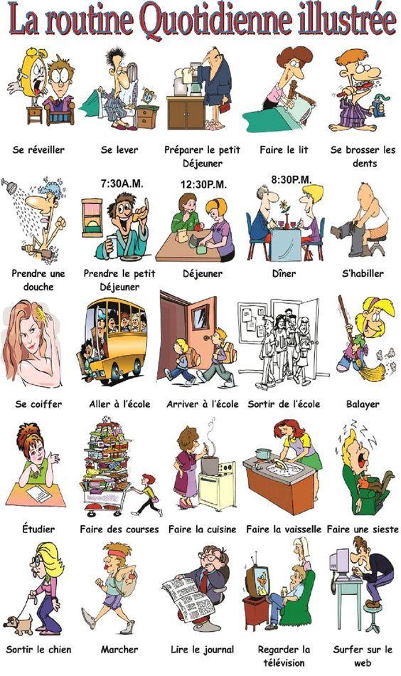 Favorit activités quotidiennes - Pesquisa Google: | Français | Pinterest  JE86