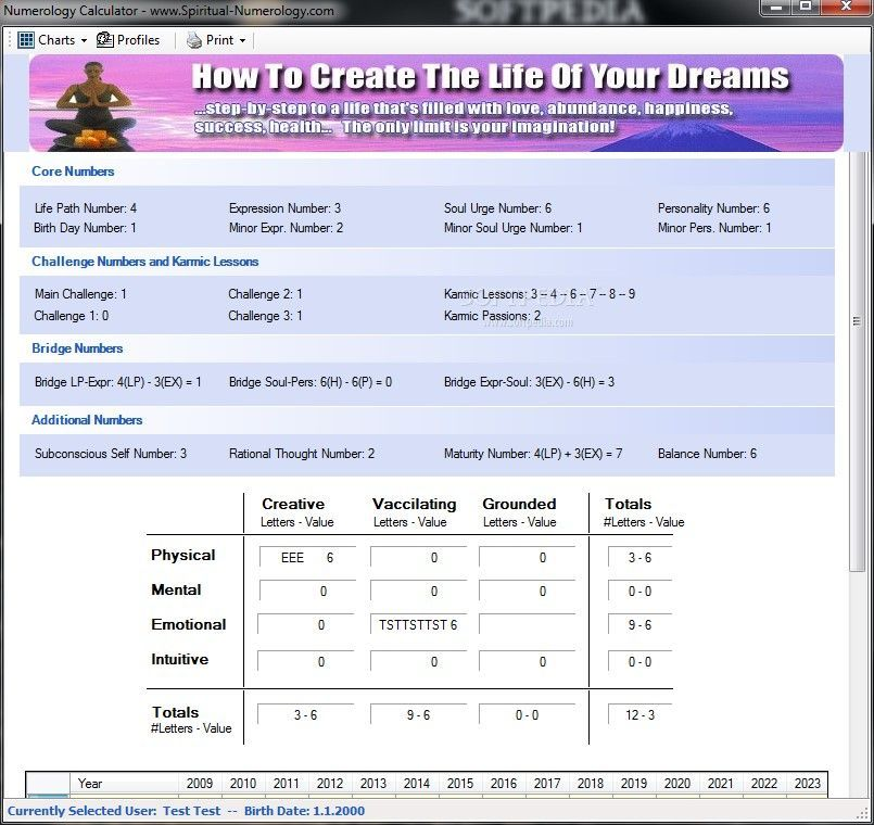 Numerology Chart  NumerologyNumerologyCalculatorPng