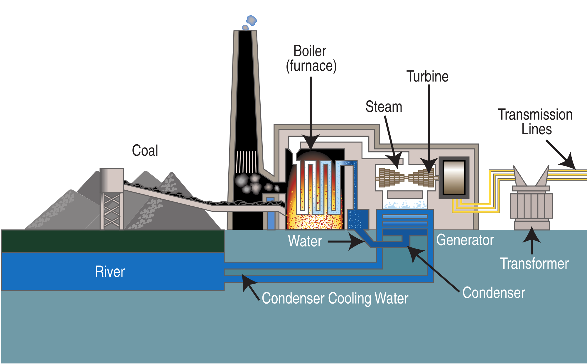Coal Power Plant Illustration