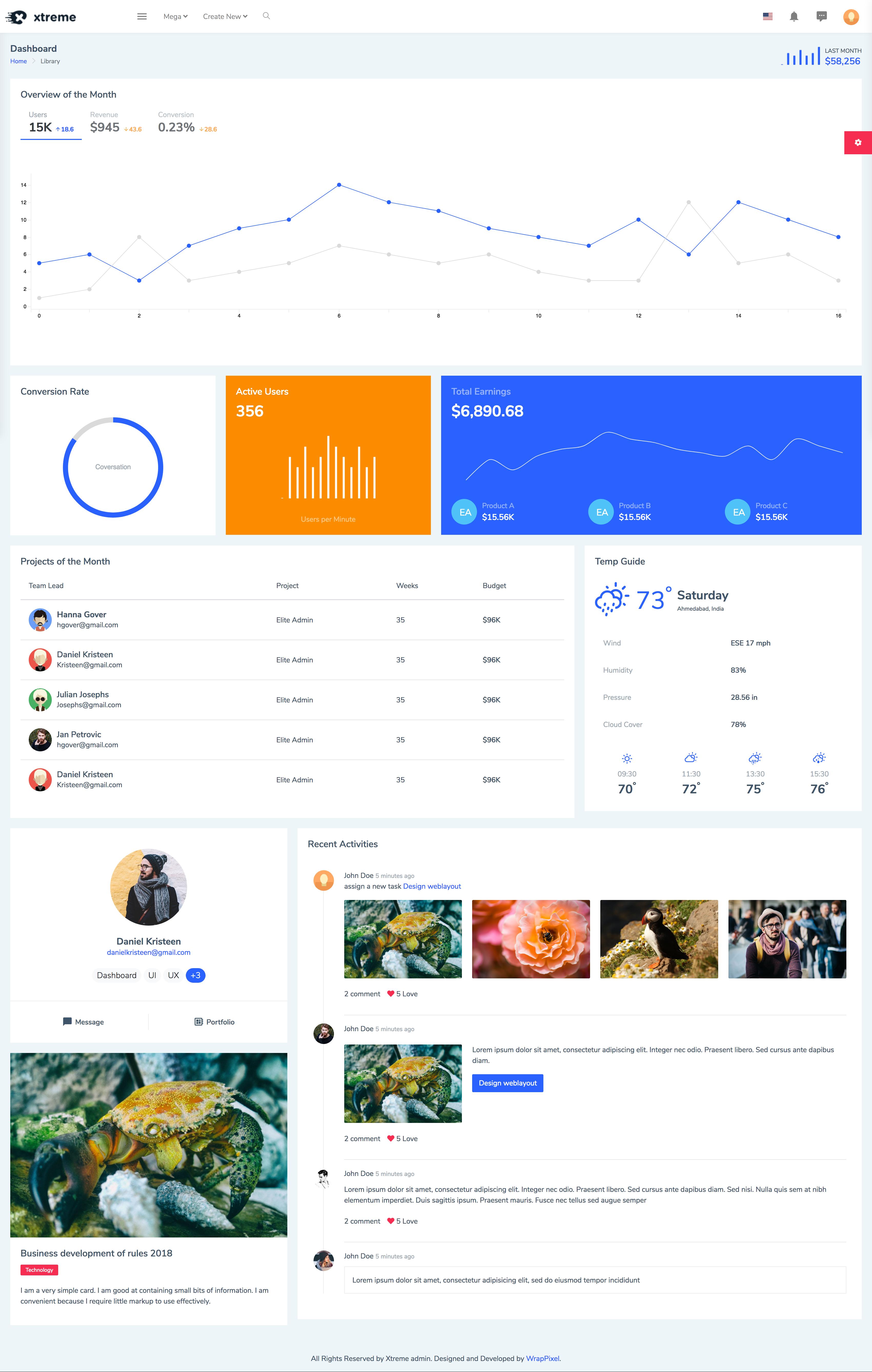 Admin Dashboard Template  Design Inspiration  AngularJS, Bootstrap