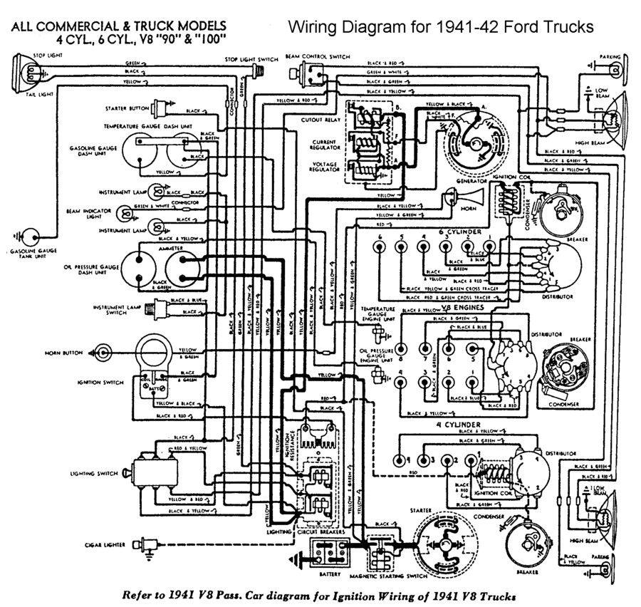 Flathead Electrical Wiring1941 42truck Jpg 900 852 Ford Pickup Ford Truck Ford