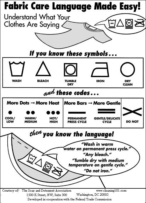 Decode Washing Instructions Symbols Life Skills Pinterest