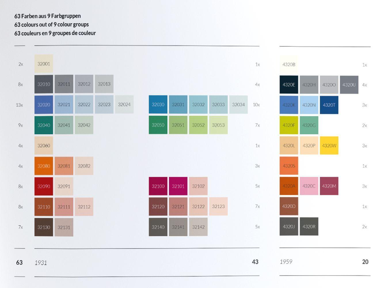 Mit Nur 63 Farben Aus 9 Farbgruppen Bietet Die Polychromie