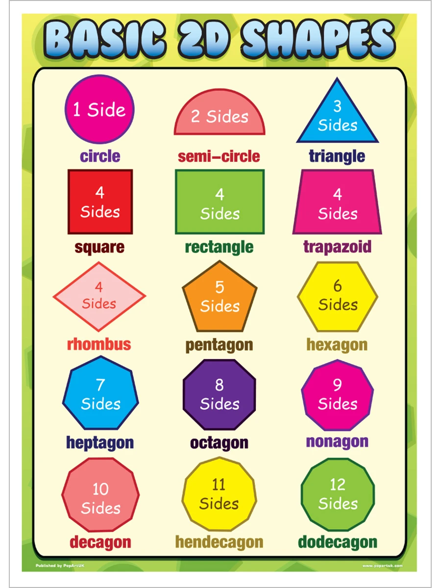 Basic 2d Shapes Mini Poster Grindstore Wholesale Teaching Shapes Math Geometric Shapes Learning Shapes [ 1200 x 900 Pixel ]