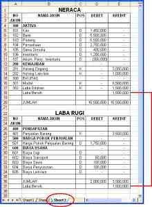 Contoh Laporan Penjualan Excel