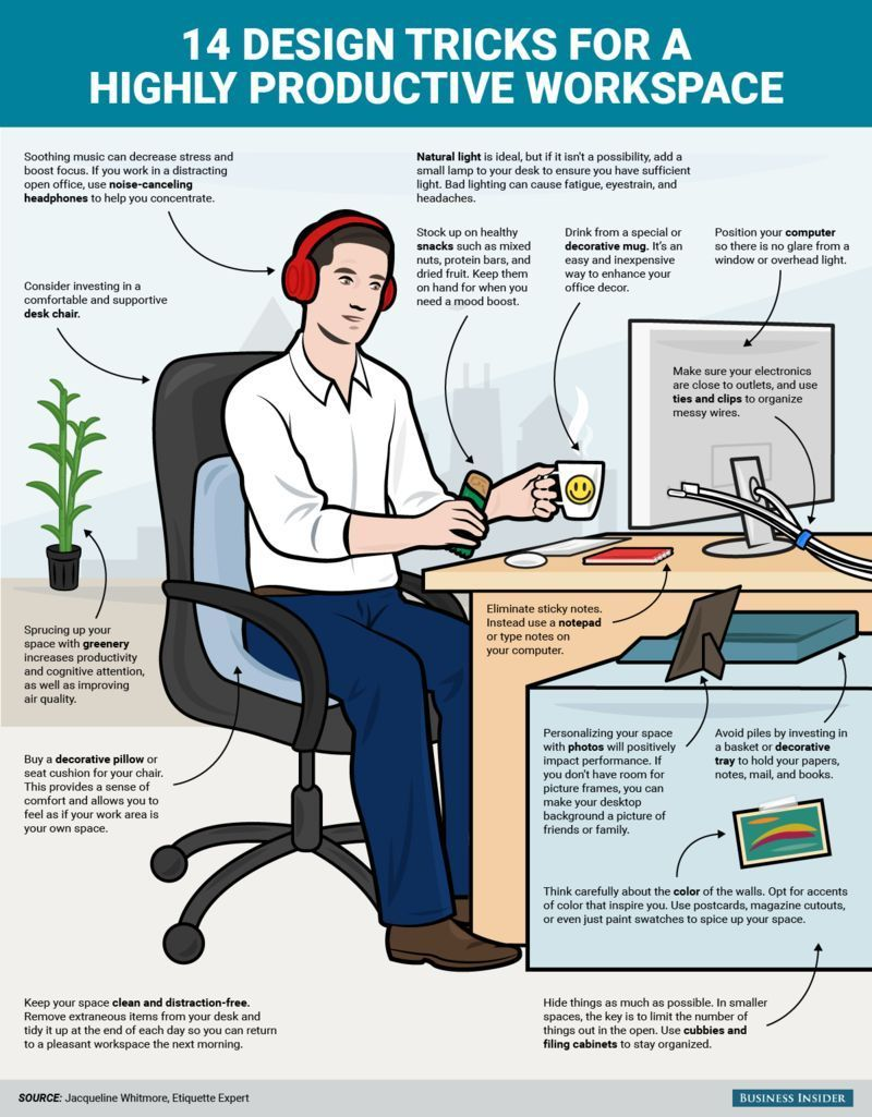 Feng Shui Office Workspaces