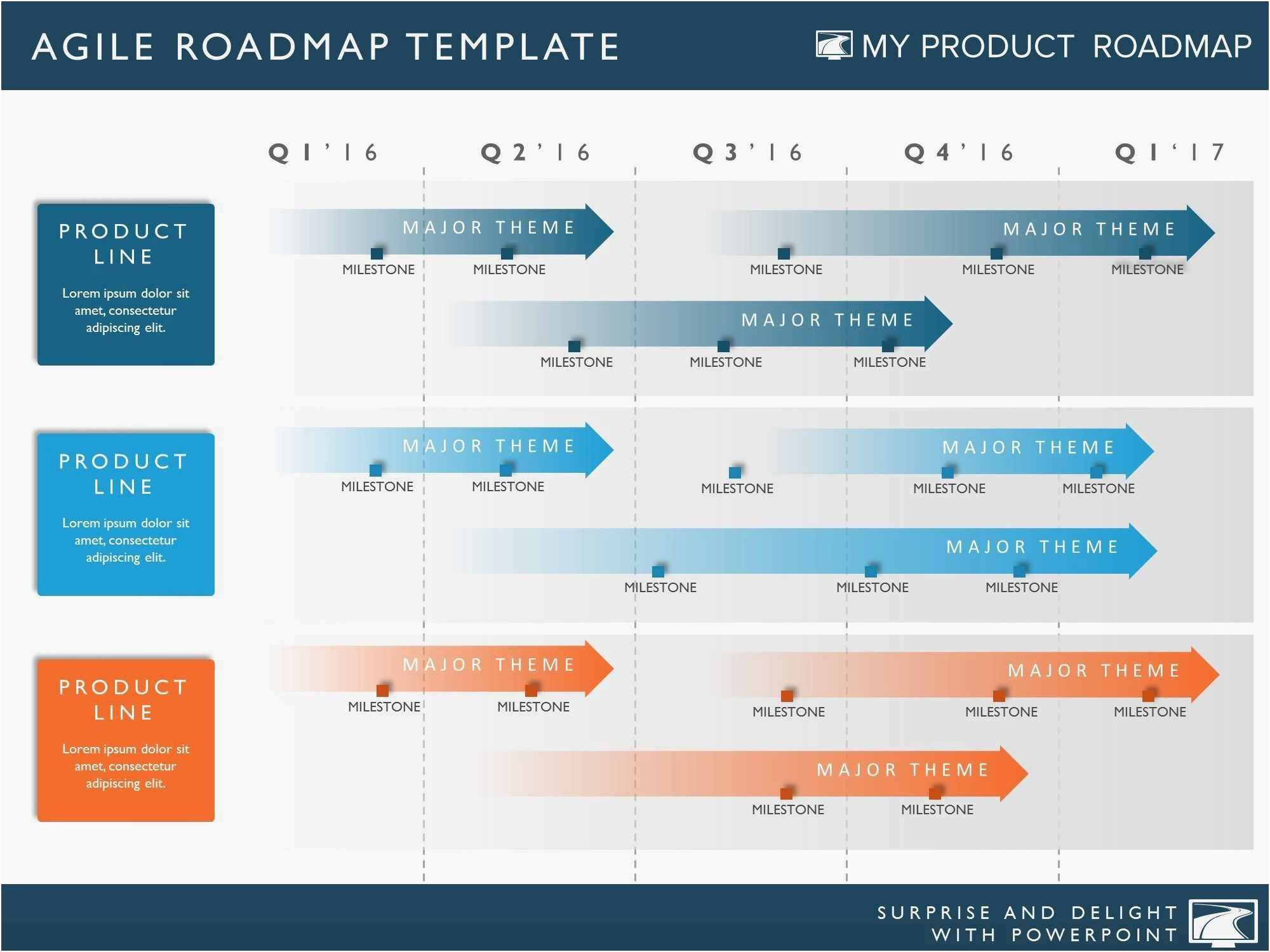 Roadmap Template Ppt Free Download In 2020 Project Timeline