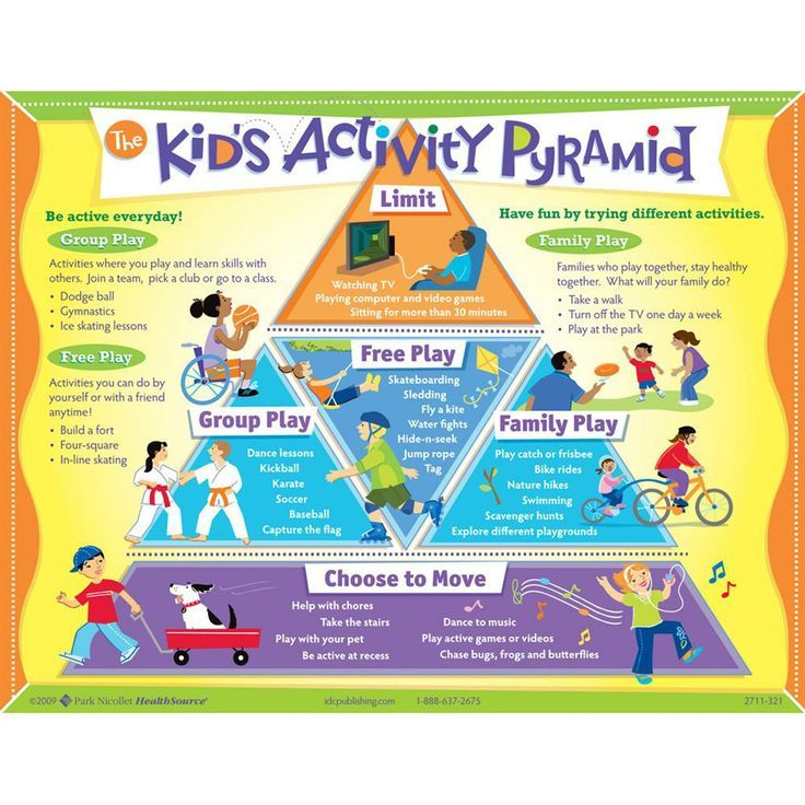 Every day activities for kids: It is important to practice ...