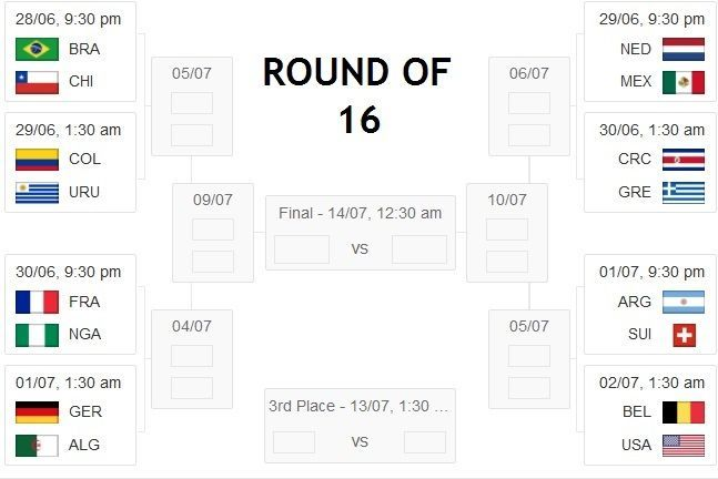 Round Of 16 Of Fifa World Cup 2014 Fifa World Cup Fifa World Cup 2014
