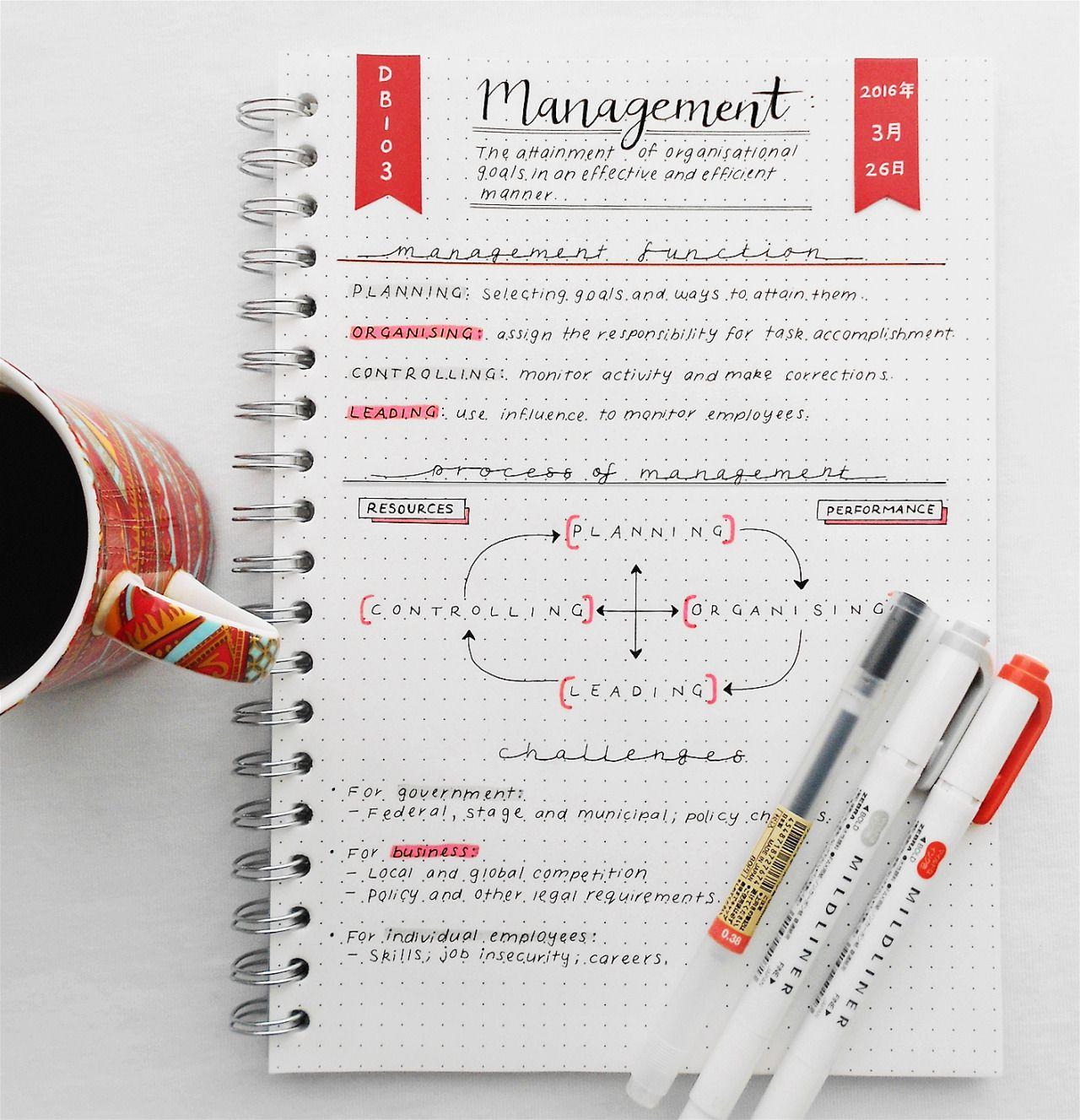 studeity planning journaling studying pinterest. Black Bedroom Furniture Sets. Home Design Ideas