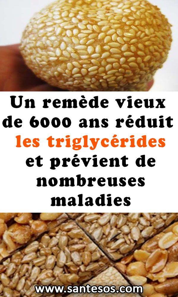 probleme de triglycerides