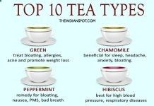 Top 10 Types of Teas and Their Benefits
