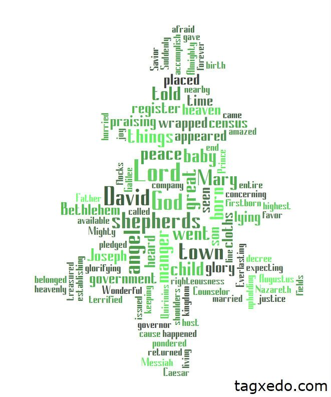 Luke 2 Christmas Tree From Tagxedo Com Word Art Print Fonts Christmas Tree