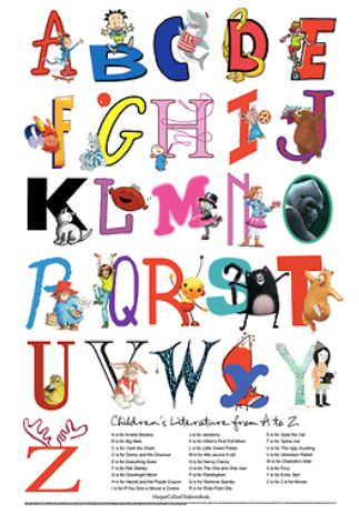 Free Download Alphabet Poster From Harpercollins Featuring Popular