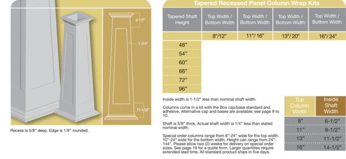 Fypon Craftsman Style Recessed Panel Tapered Pvc Column Wrap