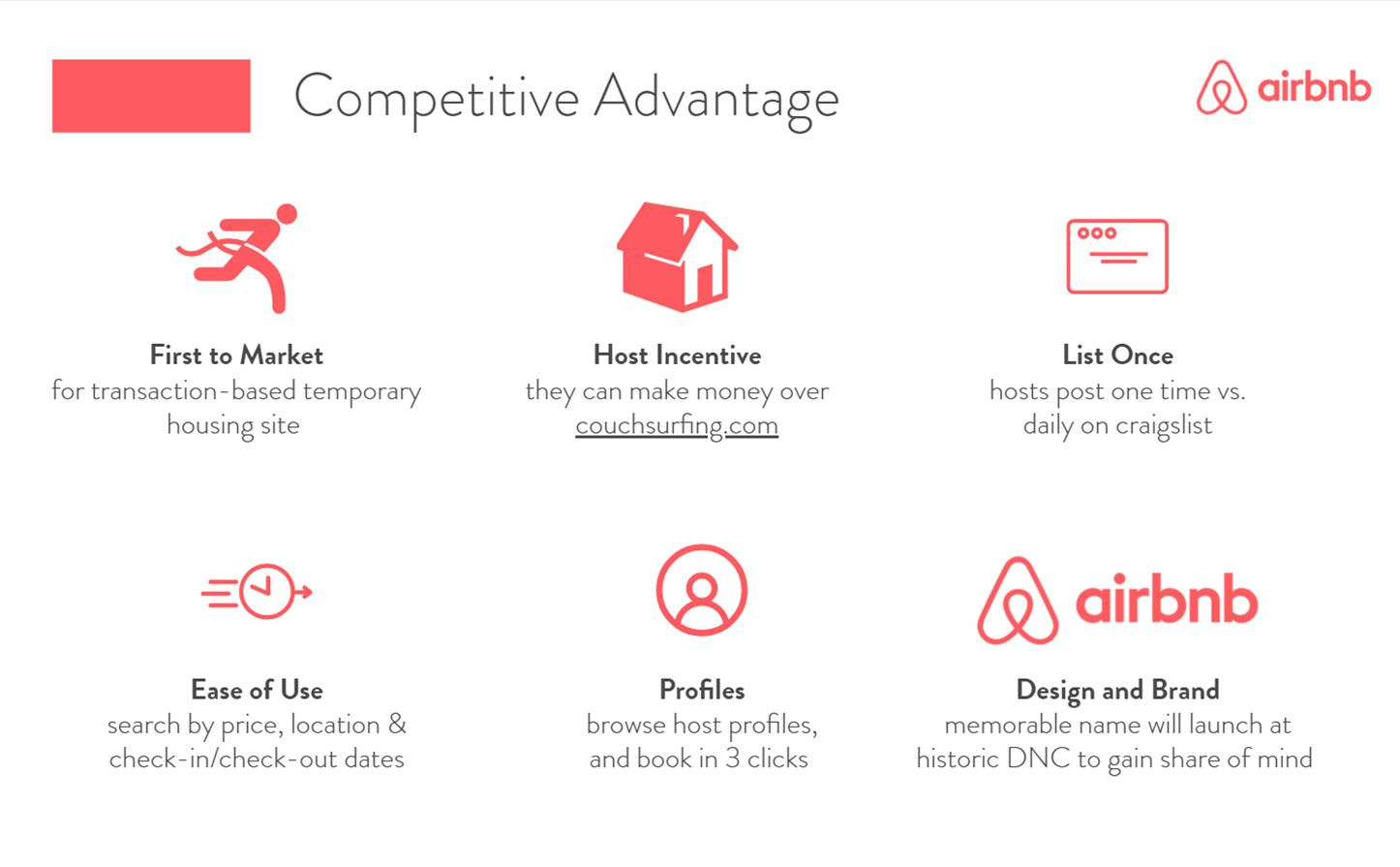 Pitch Deck examples from successful startups (Airbnb, Uber