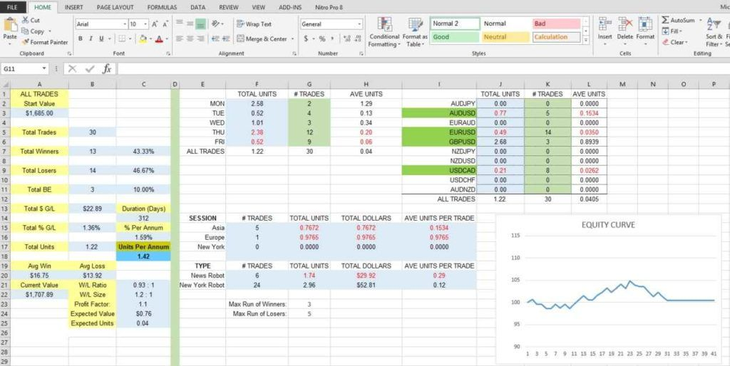 Options Trading Journal Spreadsheet Download In 2020 Option