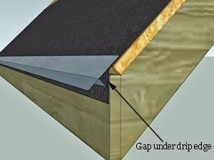Drip Edge Installation Drip Edge Roofing How To Drip Edge Roof Edge Roof Installation
