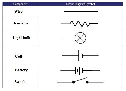 Lovely Wire Symbol Circuit Contemporary Electrical Circuit